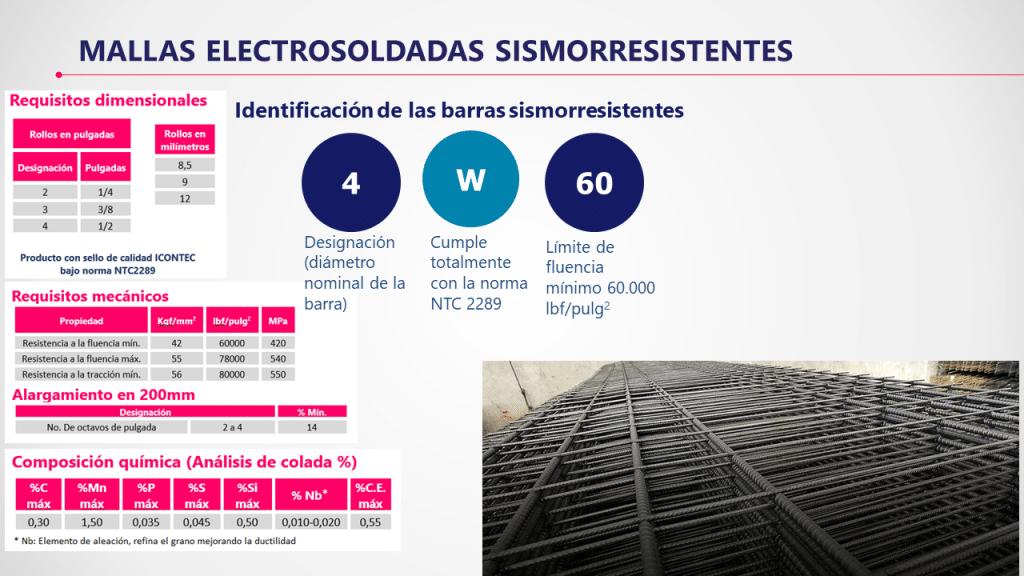 Malla electrosoldada simoresistente - Grafiles y Mallas SAS